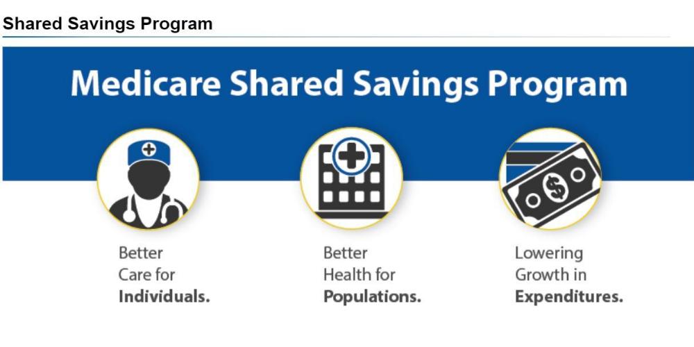 Shared Savings Program