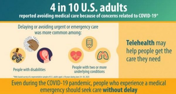 source: image by CDC